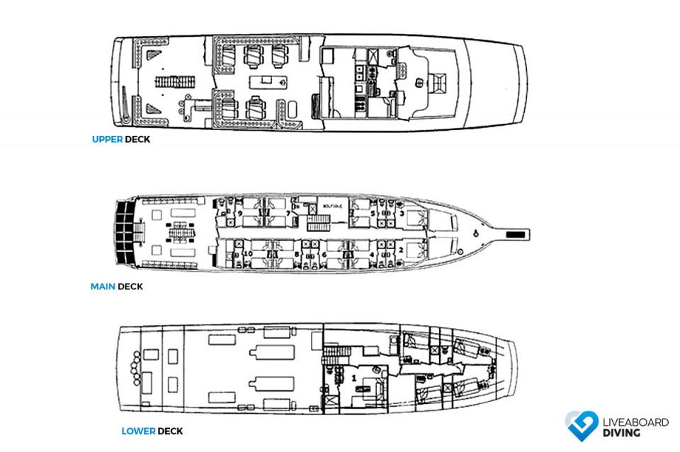 Belize Aggressor IV Deck Plan