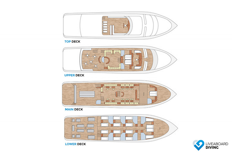 Snefro Love Deck Plan
