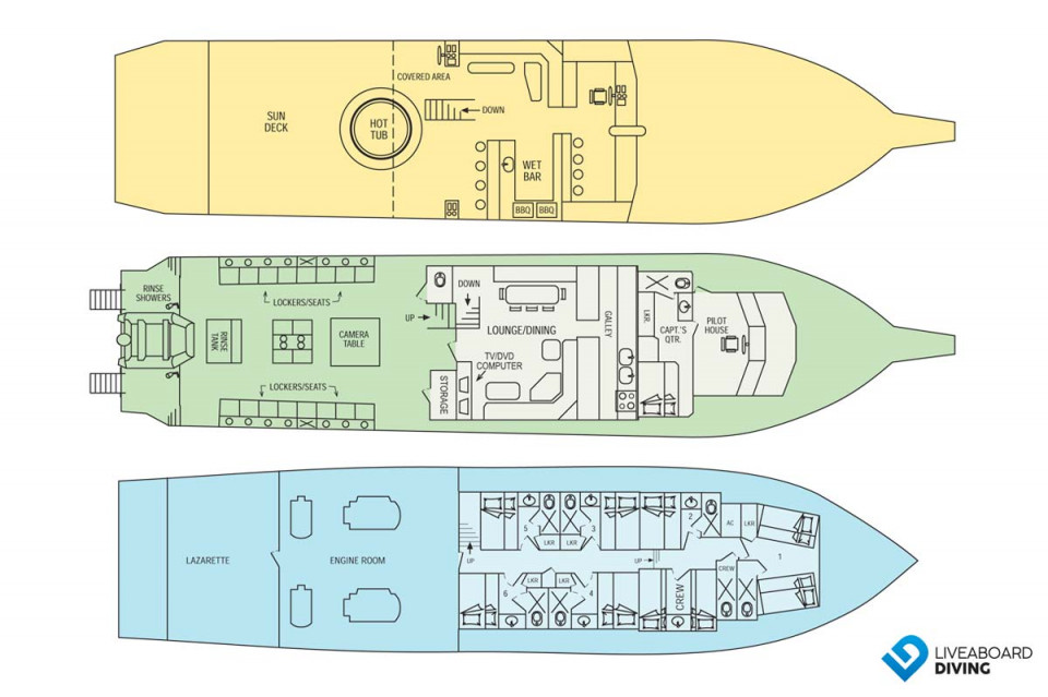 Bahamas Aggressor Deck Plan