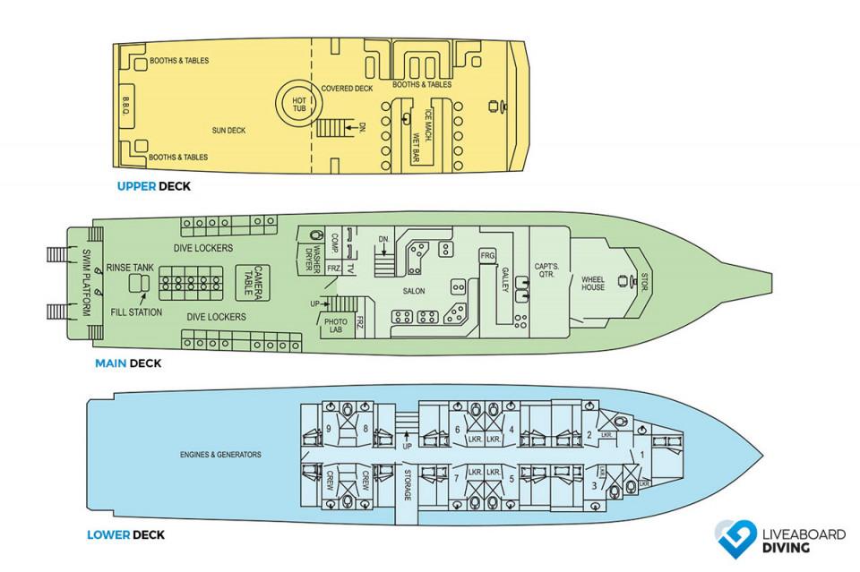 Turks & Caicos Aggressor II Deck Plan