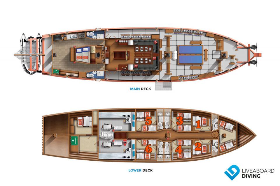 The Junk Deck Plan