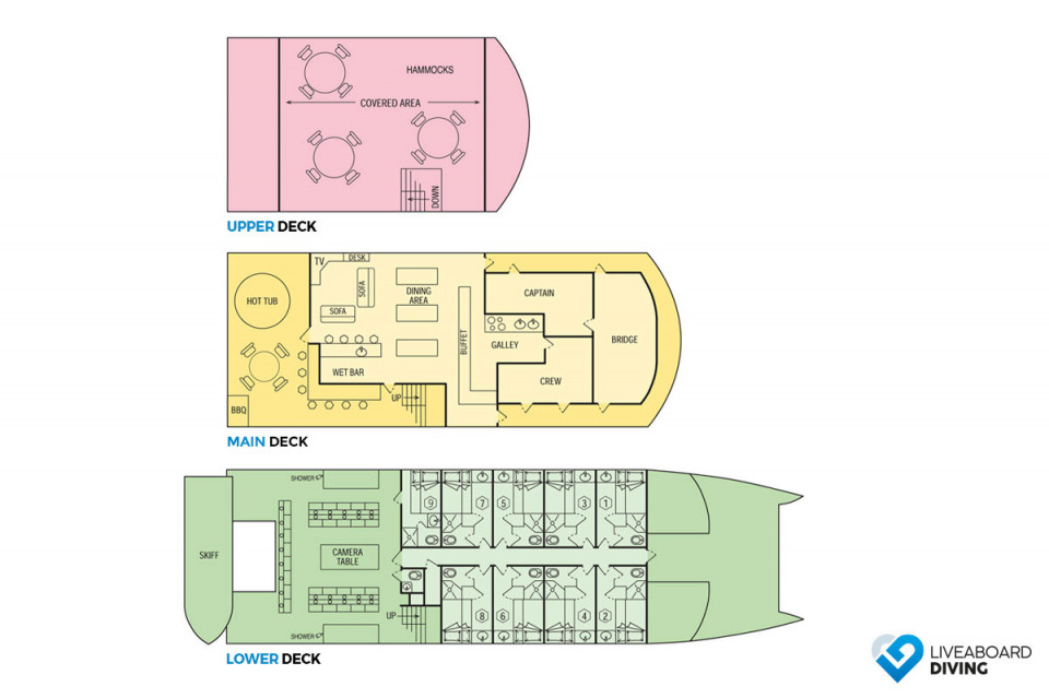 Palau Aggressor II Deck Plan