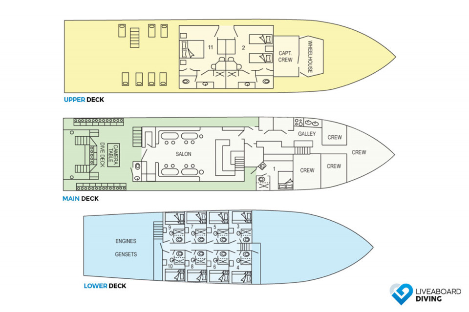 Okeanos Aggressor II Deck Plan