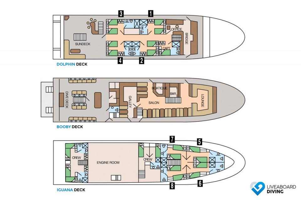 Galapagos Sky Deck Plan