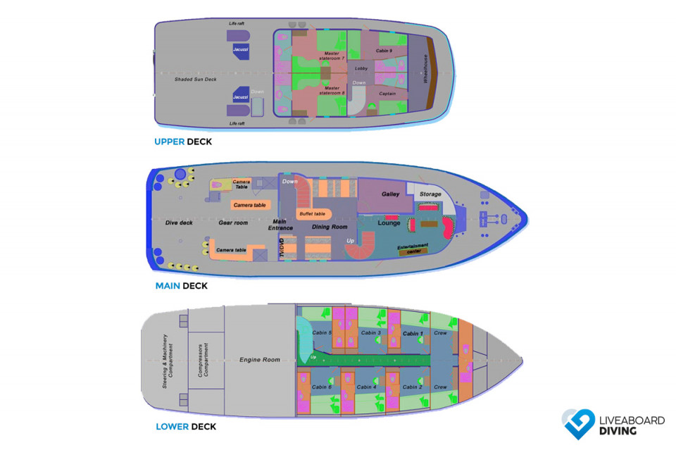 Ocean Hunter III Deck Plan