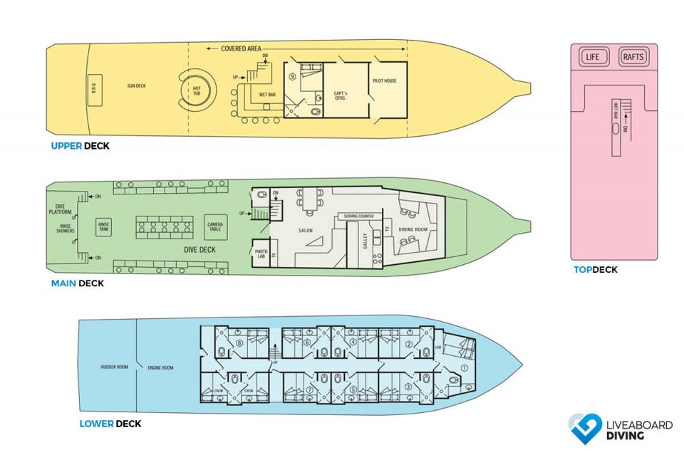 Belize Aggressor III Deck Plan