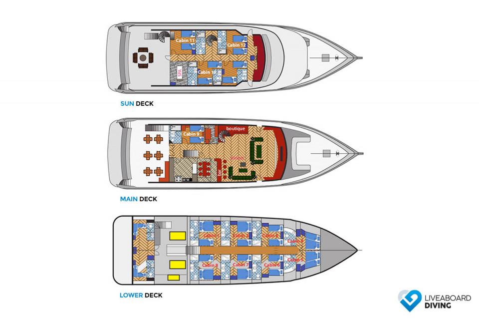 Duke of York Deck Plan