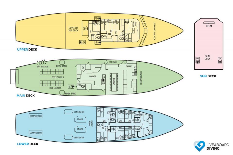 Okeanos Aggressor I Deck Plan