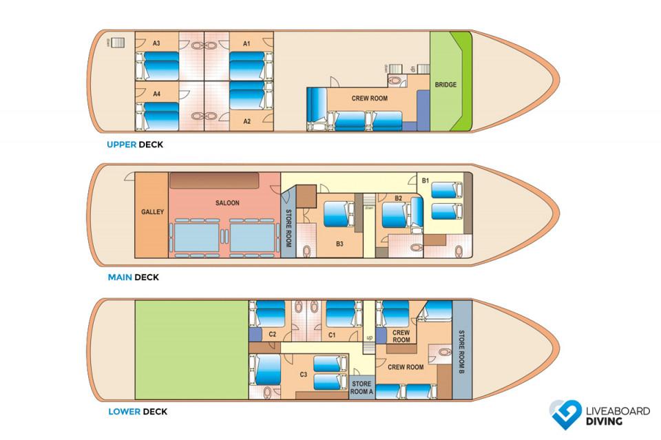 All Star Stella Maris Deck Plan