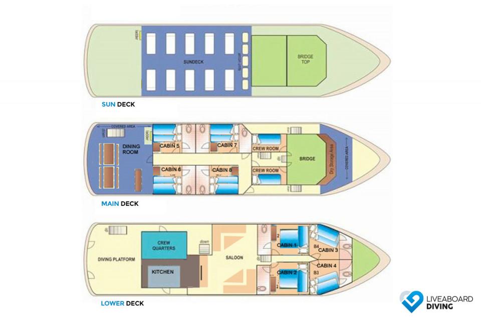 Seadoors Deck Plan