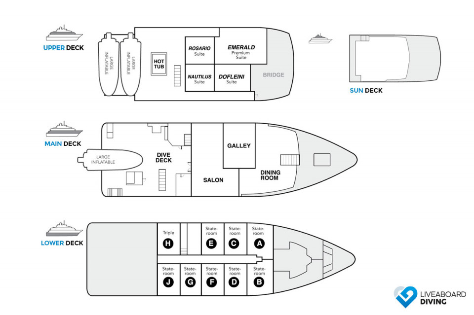 Nautilus Explorer Deck Plan