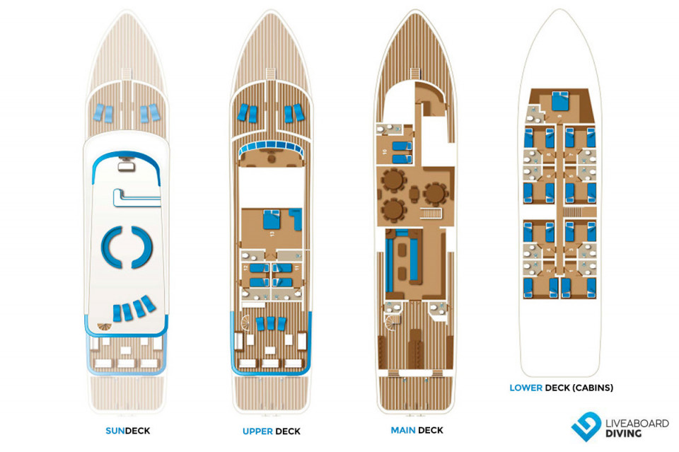 MV Emperor Elite Deck Plan